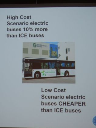 Electric buses would be cheaper to run.